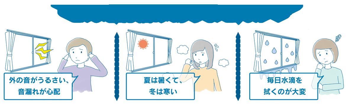 窓の外の音がうるさい、音漏れが心配、夏は暑くて冬は寒い、結露で毎日水滴を拭くのが大変 断熱・防音効果に優れた内窓PLASTプラストで解決
